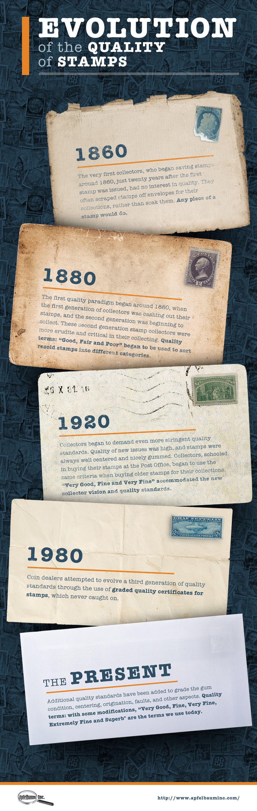 Evolution of Stamp Quality